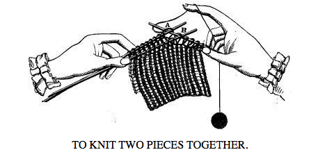 Vintage Knitting Resources